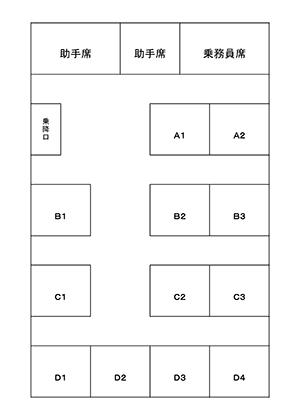 1BOX座席表